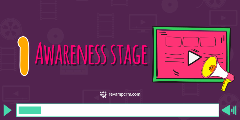1 How to Use Videos at Every Stage of the Customer Journey Awareness stage